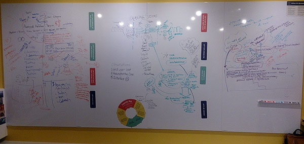 Mapping Action Lab